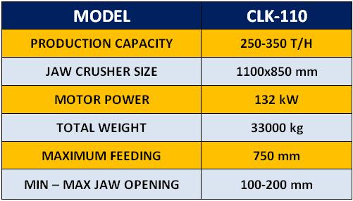 clk-110-jaw-crusher