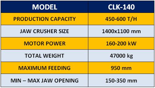 clk-140-jaw-crusher