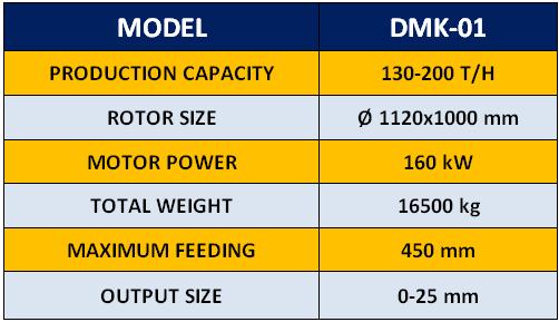 dmk-01-secondary-impact-crusher