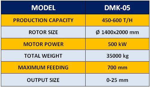 dmk-05-secondary-impact-crusher