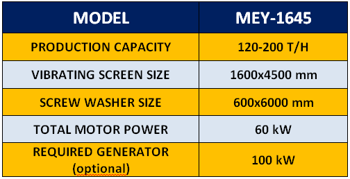 mey1645-mobile-screen-and-washer