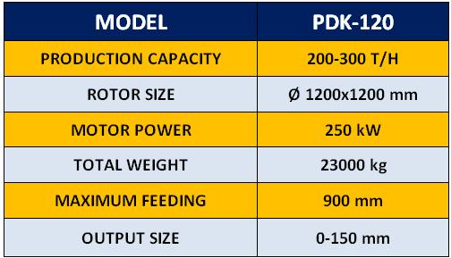 pdk-120-primer-impact-crusher