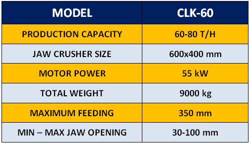 clk-60-jaw-crusher