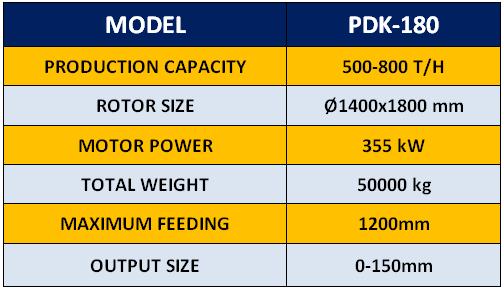 pdk-180-primer-impact-crusher