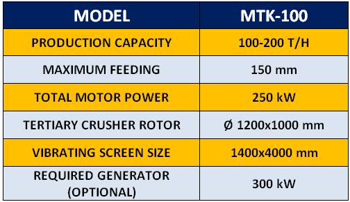 mtk100-mobile-sand-machine