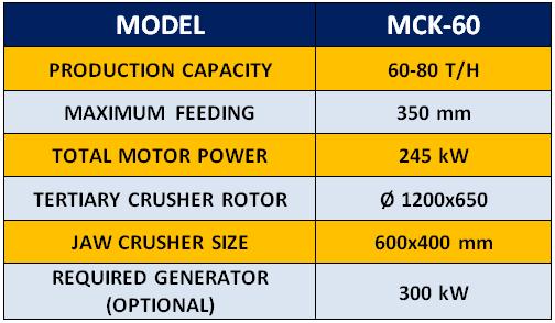 mck-60-mobile-hard-stone-crusher