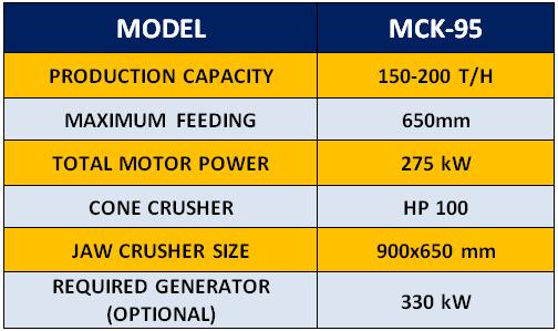 mck-95-mobile-hard-stone-crusher