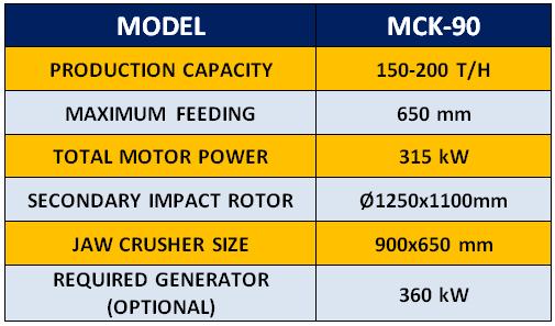 mck-90-mobile-hard-stone-crusher