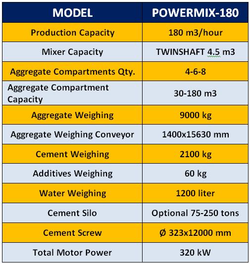 powermix180-stationary-concrete-batching-plant