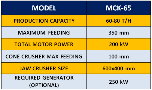 mck-65-mobile-hard-stone-crusher