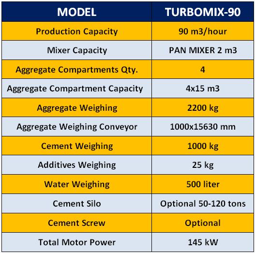 turbomix90-mobile-concrete-batching-plant