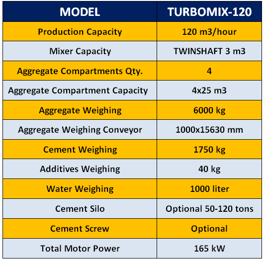 turbomix120-mobile-concrete-batching-plant
