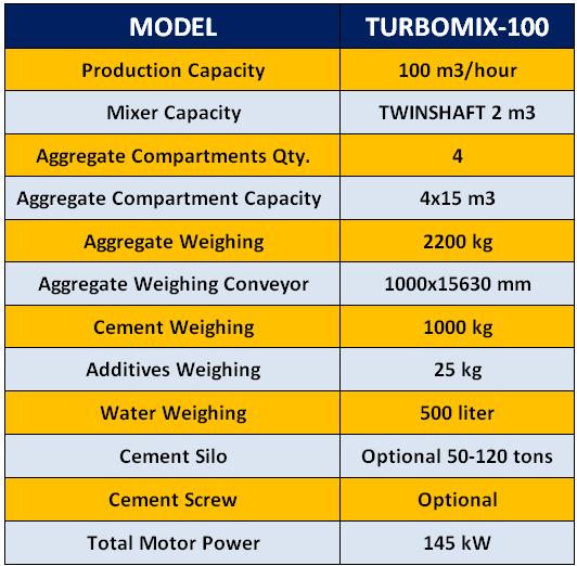 turbomix100-mobile-concrete-batching-plant