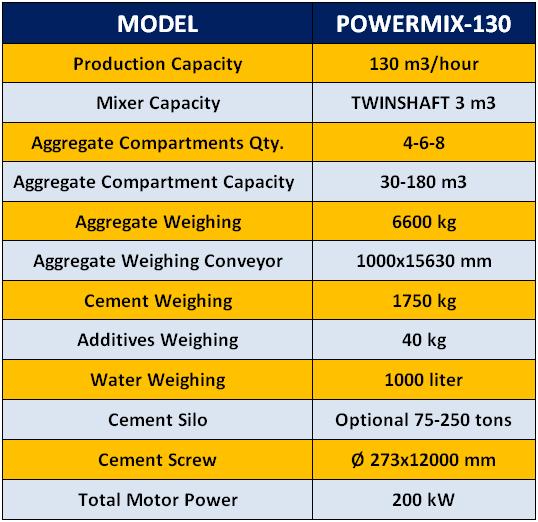 powermix130-stationary-concrete-batching-plant