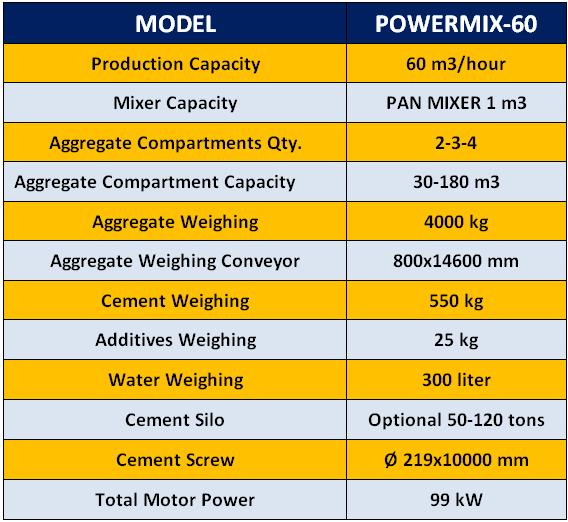 powermix60-stationary-concrete-batching-plant